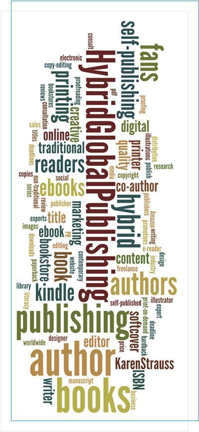 Publishing Wordle!